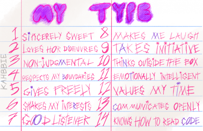 My Type Biromantic by Kahbbie