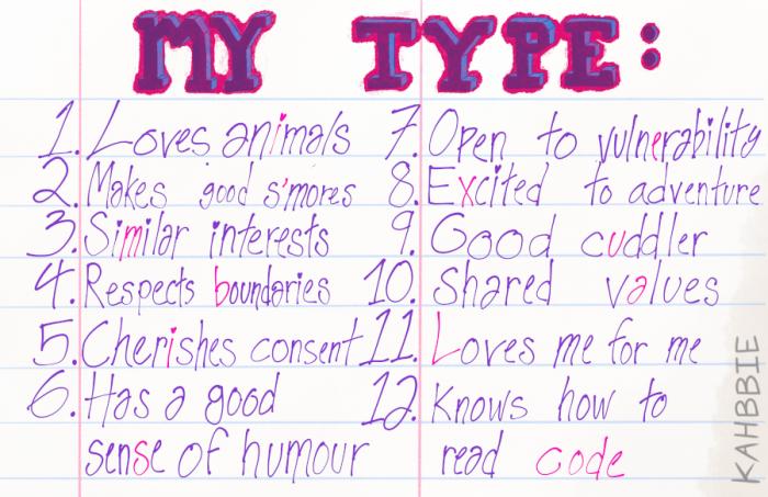 My Type Bisexual by Kahbbie